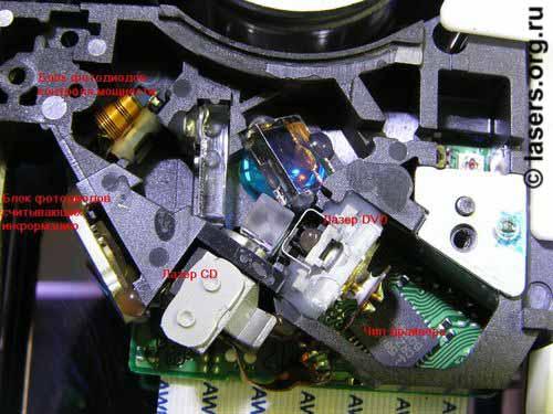 Лазер с дисковода своими руками 2