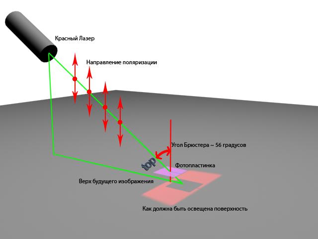 Вот моя лазерная установка.  Теперь поняли, зачем нужно соблюсти нужную поляризацию и правильно расположить лазерный...